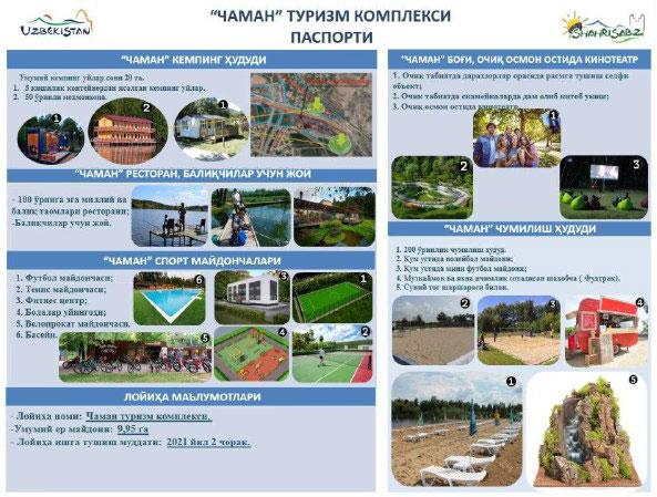На месте «Гаиповской дачи» появится туристический комплекс «Чаман»